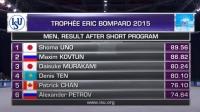 Eric-bompard-2015